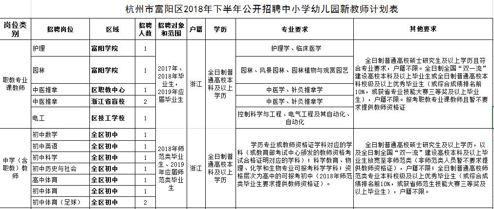浙江教师招聘
